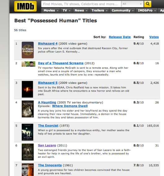 Top 6 Best Movie About 'Possessed Human' on IMDB.com!!!